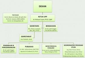 struktur penelitian